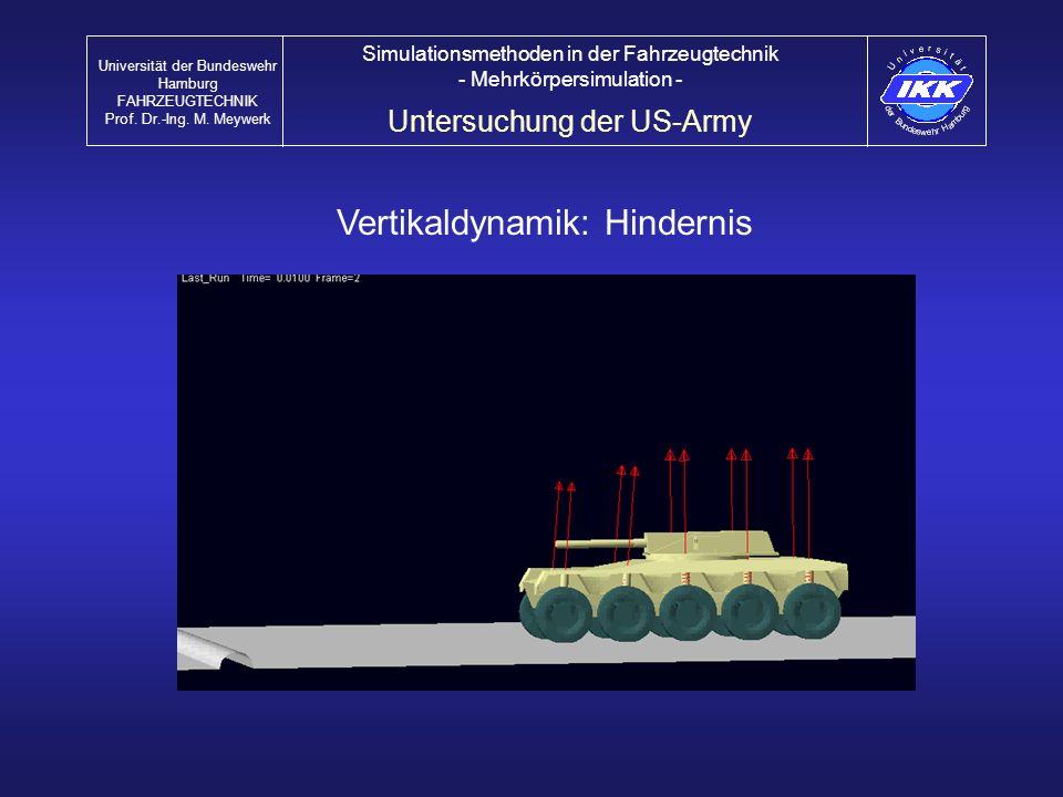 Vertikaldynamik: Hindernis