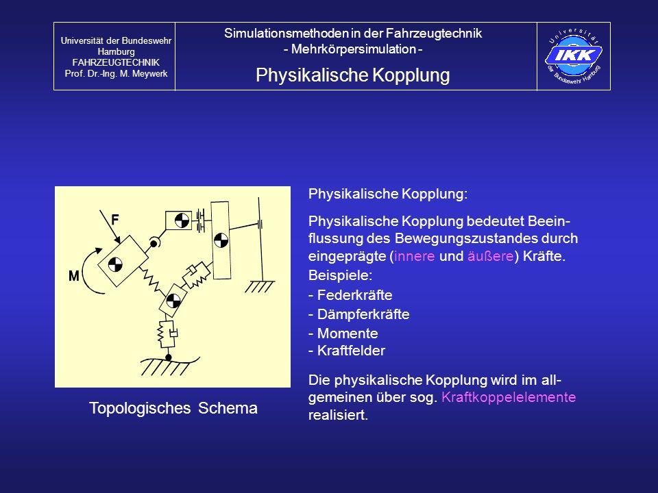 Physikalische Kopplung