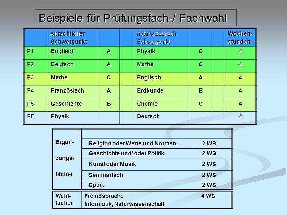 Beispiele für Prüfungsfach-/ Fachwahl