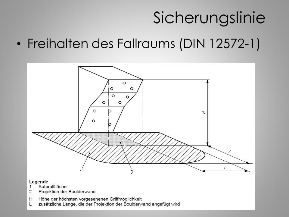 Sicherungslinie Freihalten des Fallraums (DIN 12572-1)