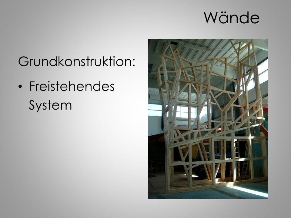 Wände Grundkonstruktion: Freistehendes System