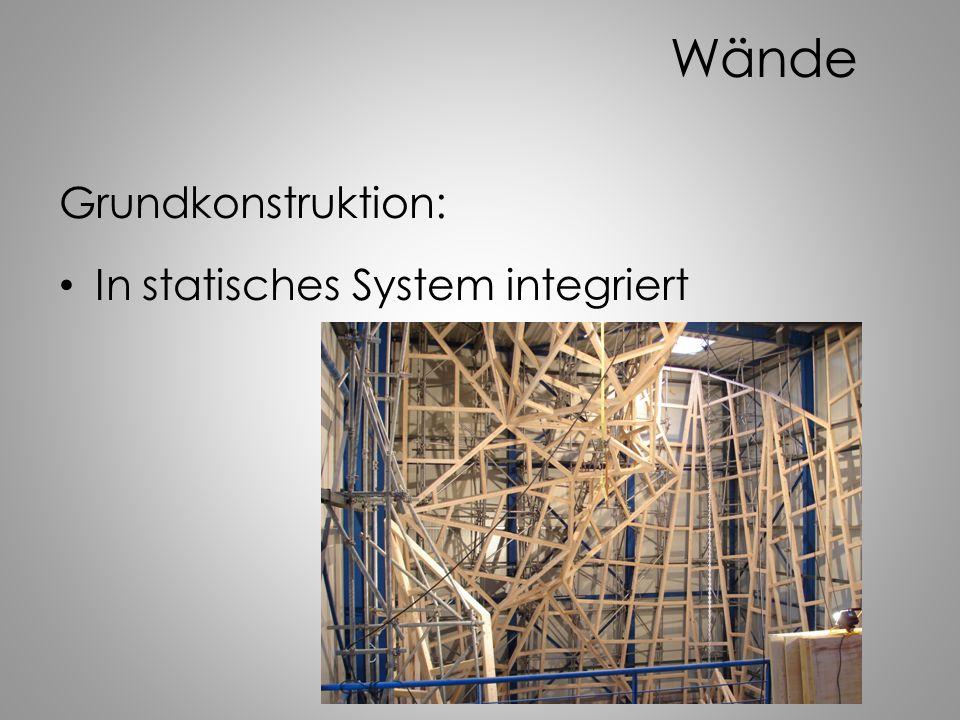 Wände Grundkonstruktion: In statisches System integriert