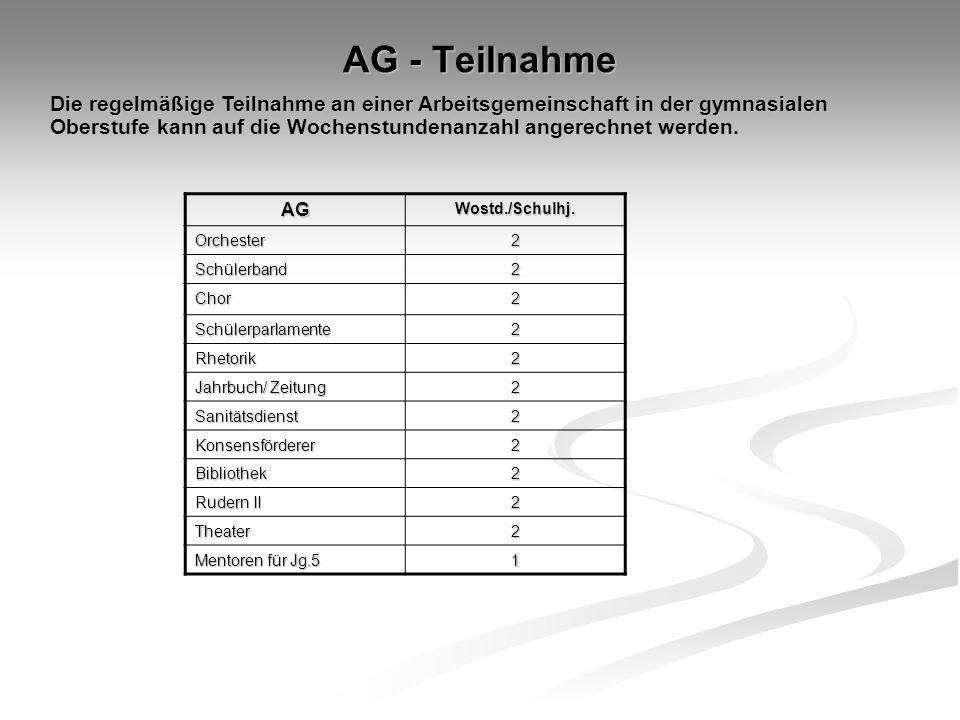 AG - Teilnahme