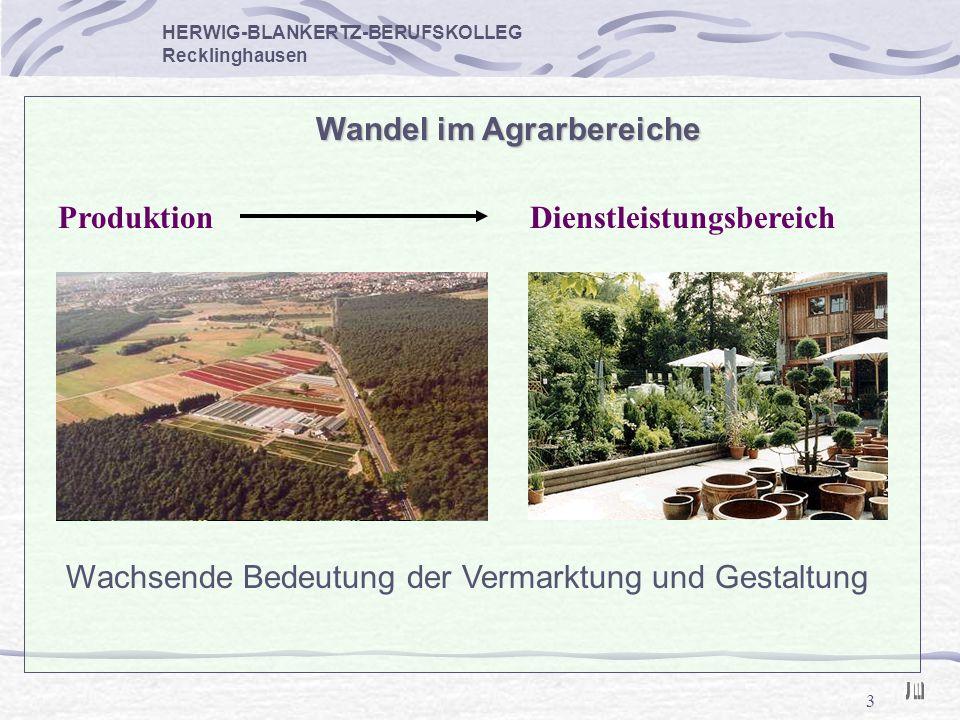 Wandel im Agrarbereiche