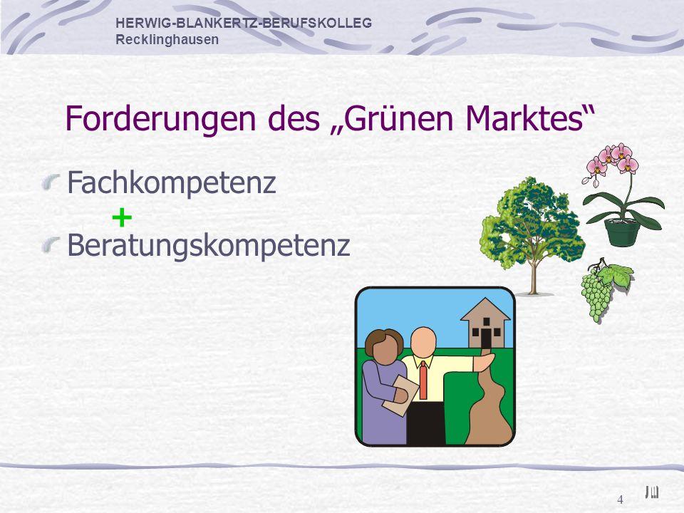 """Forderungen des """"Grünen Marktes"""