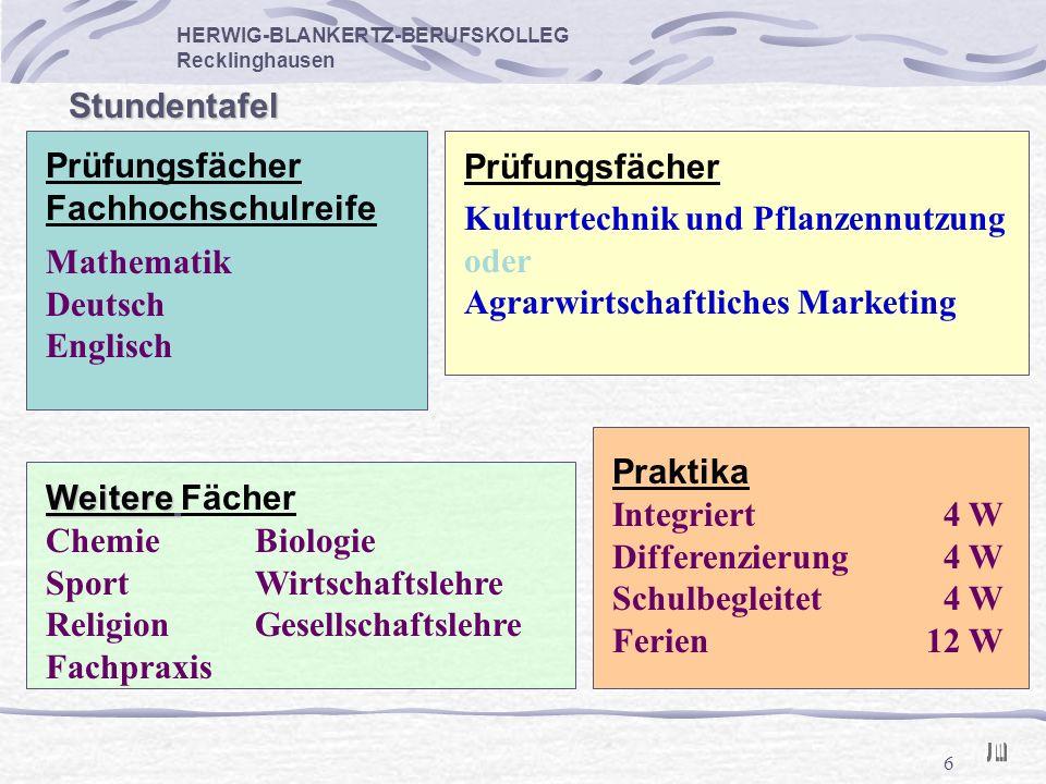 Kulturtechnik und Pflanzennutzung oder Agrarwirtschaftliches Marketing