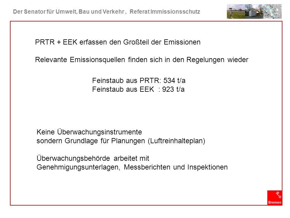 PRTR + EEK erfassen den Großteil der Emissionen