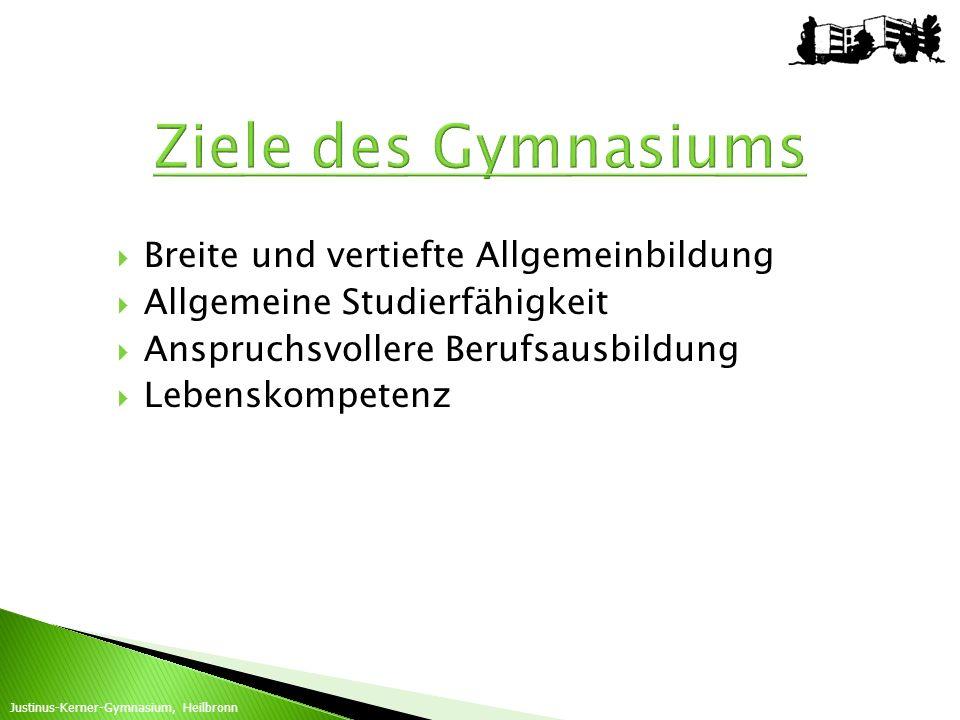 Ziele des Gymnasiums Breite und vertiefte Allgemeinbildung