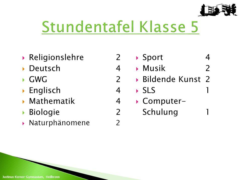 Stundentafel Klasse 5 Religionslehre 2 Deutsch 4 GWG 2 Englisch 4