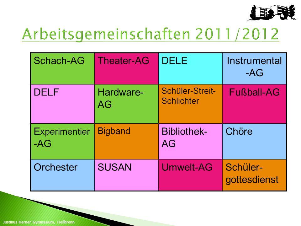 Arbeitsgemeinschaften 2011/2012