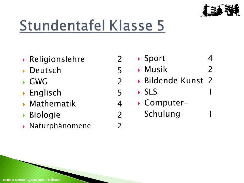 Stundentafel Klasse 5 Sport 4 Religionslehre 2 Musik 2 Deutsch 5