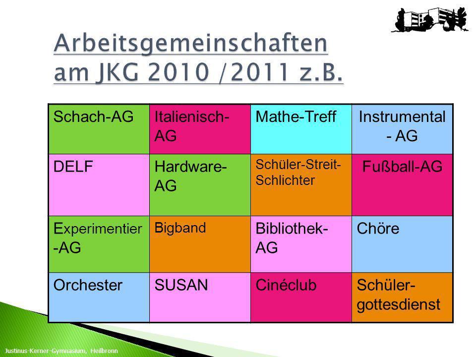 Arbeitsgemeinschaften am JKG 2010 /2011 z.B.