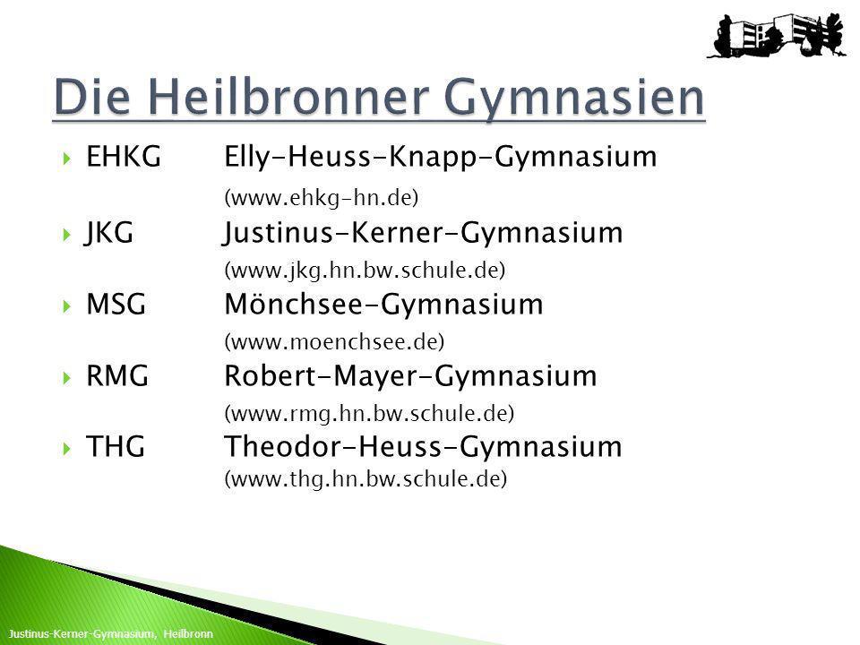 Die Heilbronner Gymnasien