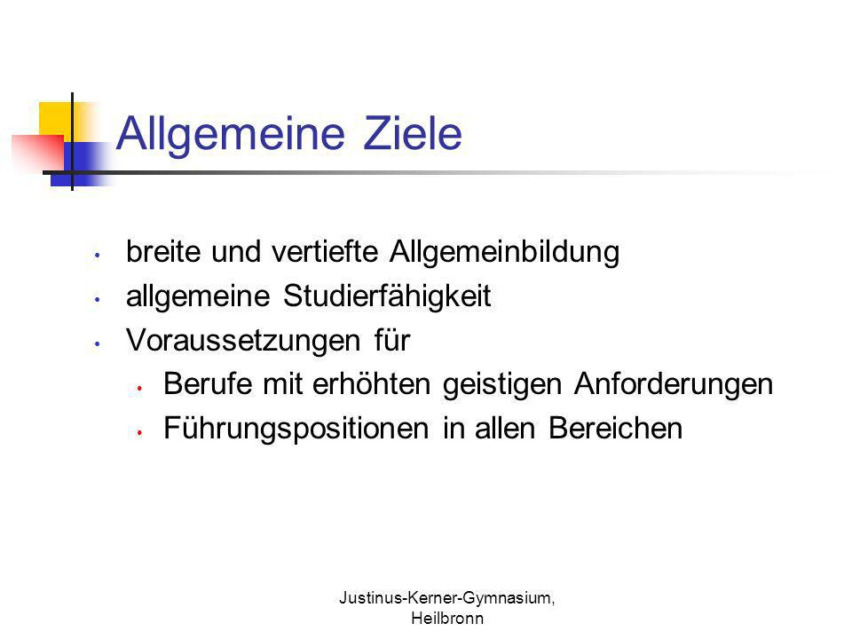 Justinus-Kerner-Gymnasium, Heilbronn