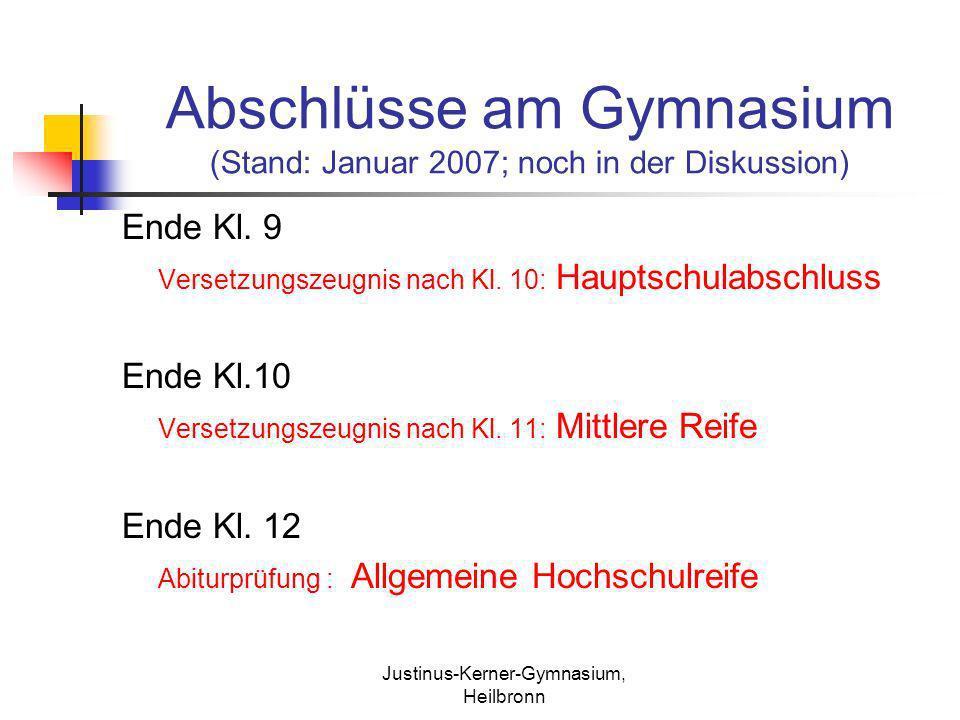 Abschlüsse am Gymnasium (Stand: Januar 2007; noch in der Diskussion)