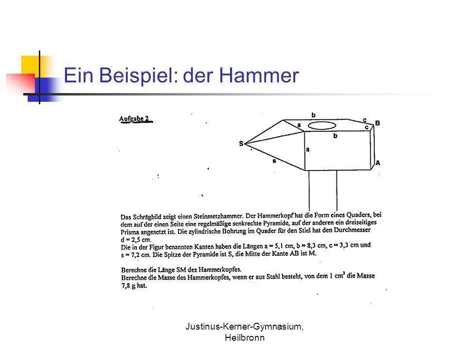 Ein Beispiel: der Hammer
