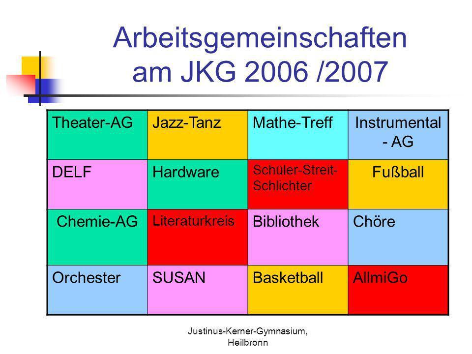 Arbeitsgemeinschaften am JKG 2006 /2007
