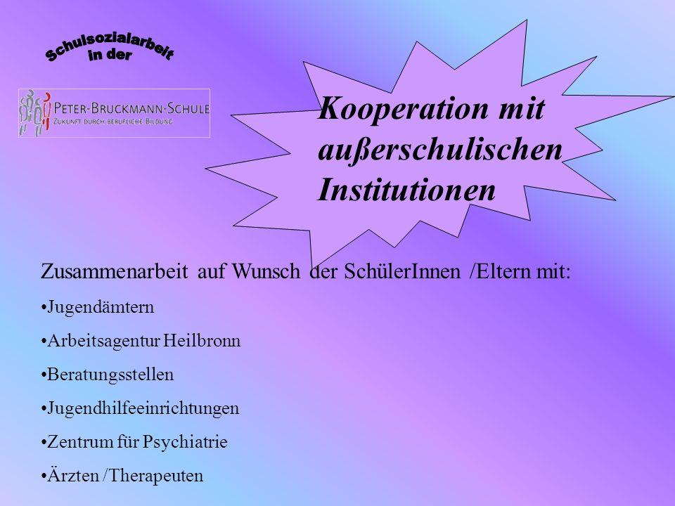 Kooperation mit außerschulischen Institutionen