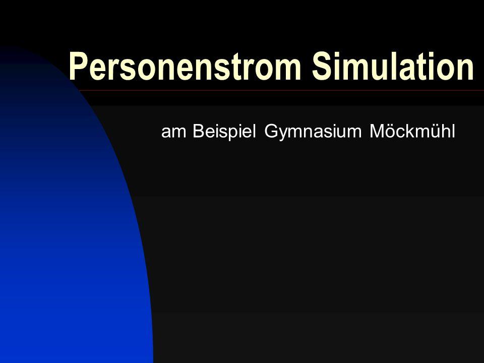 Personenstrom Simulation