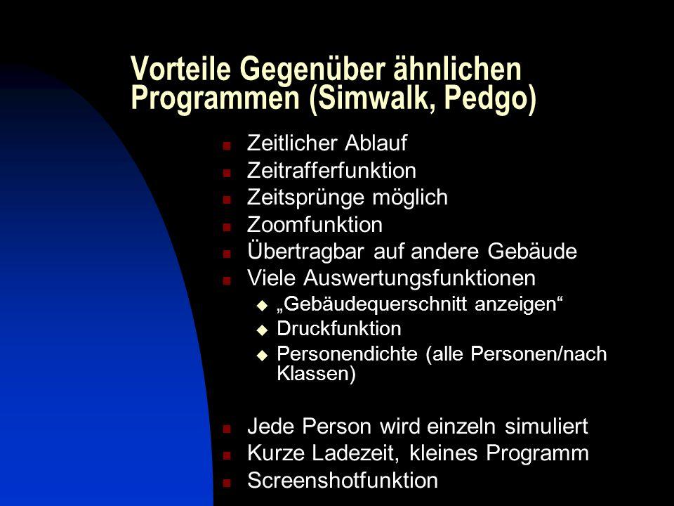 Vorteile Gegenüber ähnlichen Programmen (Simwalk, Pedgo)