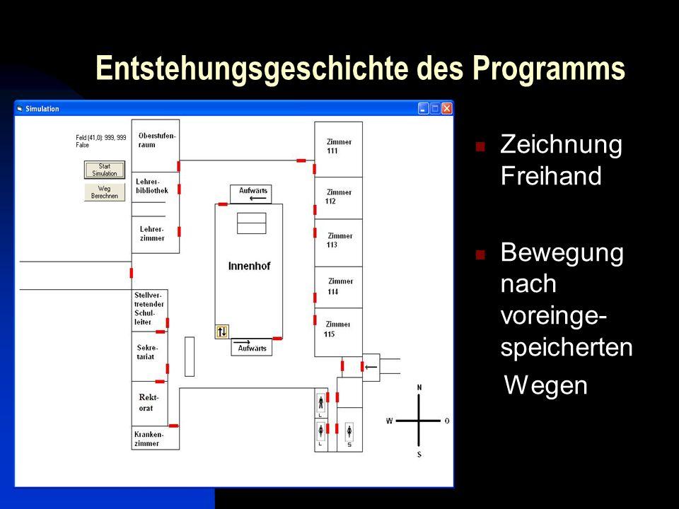 Entstehungsgeschichte des Programms