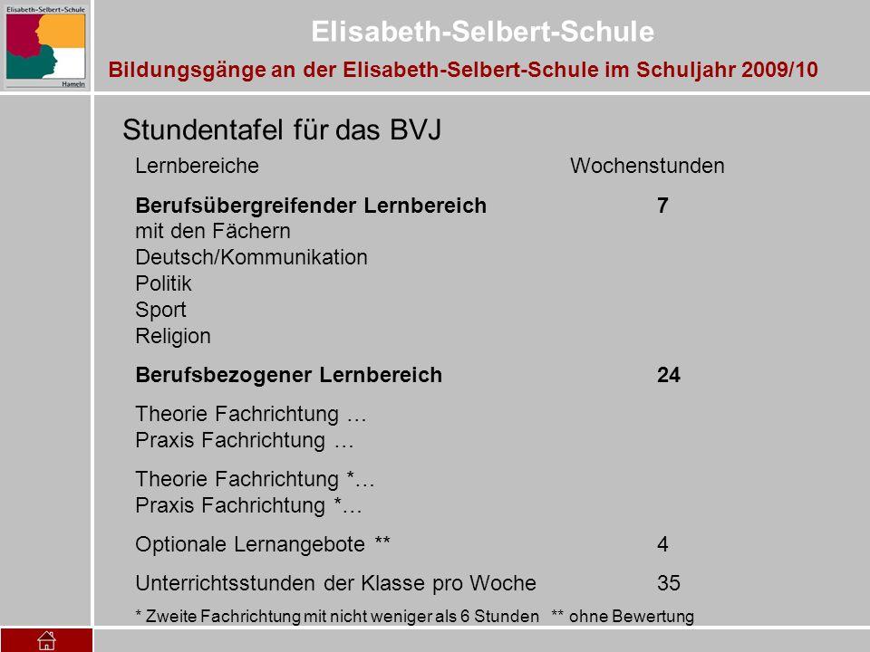 Stundentafel für das BVJ