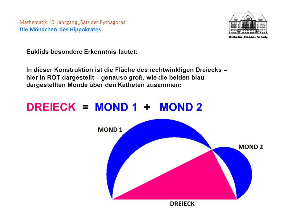 DREIECK = MOND 1 + MOND 2 Euklids besondere Erkenntnis lautet: