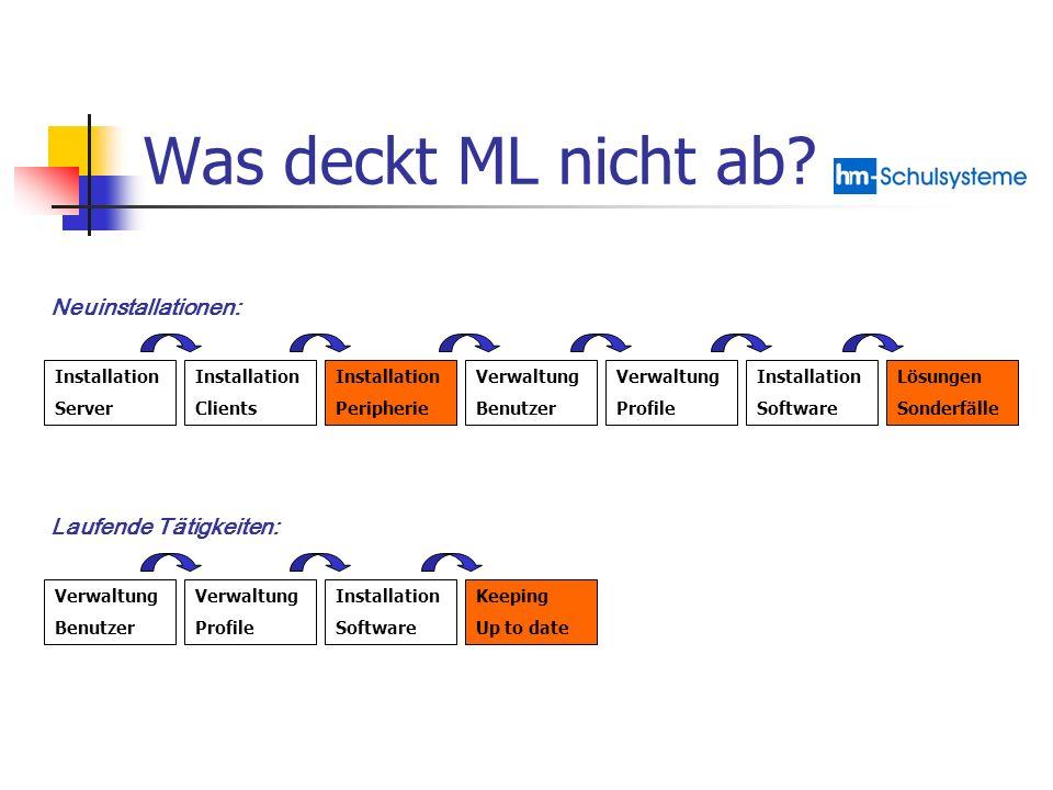 Was deckt ML nicht ab Neuinstallationen: Laufende Tätigkeiten: