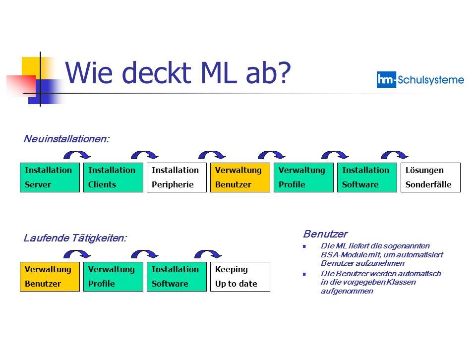 Wie deckt ML ab Neuinstallationen: Benutzer Laufende Tätigkeiten: