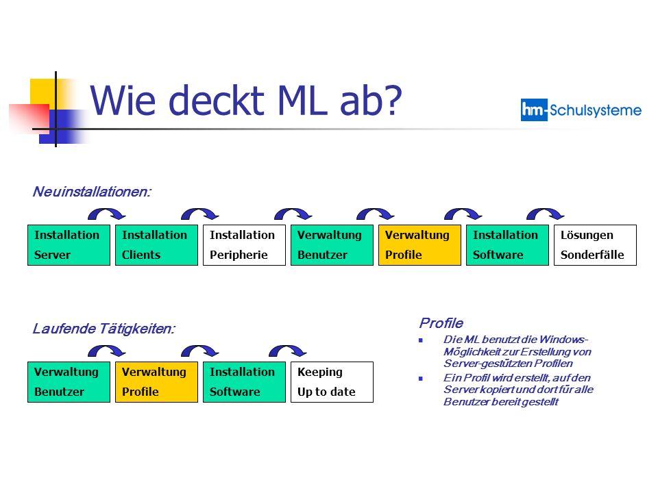Wie deckt ML ab Neuinstallationen: Profile Laufende Tätigkeiten: