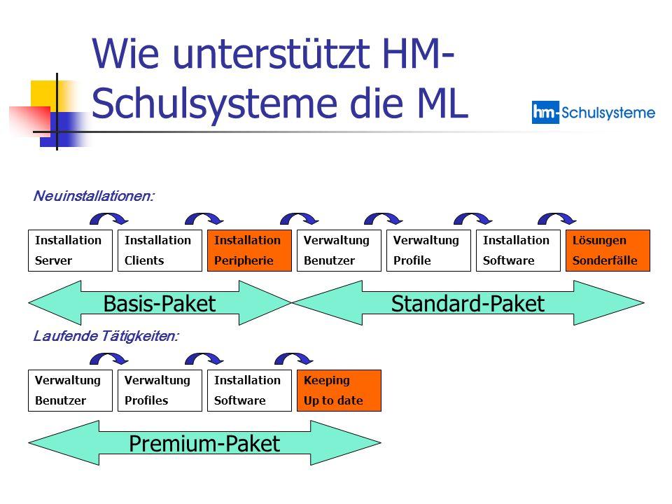 Wie unterstützt HM-Schulsysteme die ML