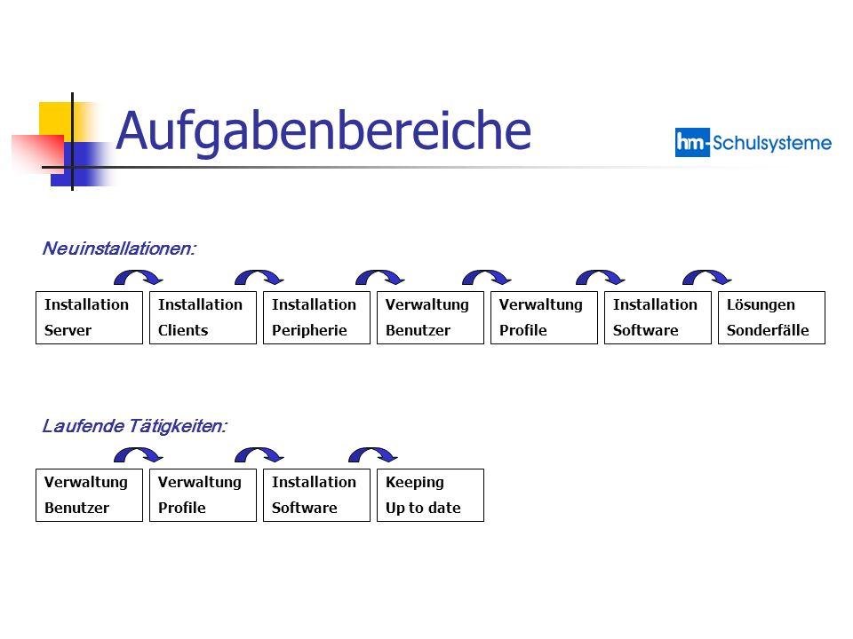 Aufgabenbereiche Neuinstallationen: Laufende Tätigkeiten: Installation