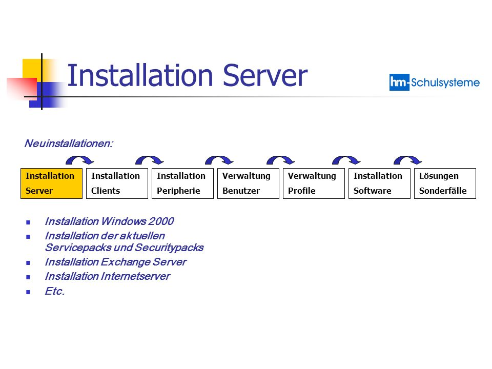 Installation Server Neuinstallationen: Installation Windows 2000