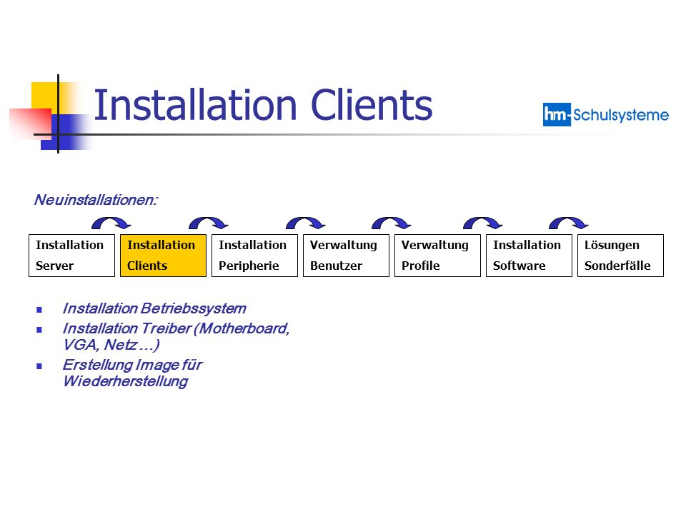 Installation Clients Neuinstallationen: Installation Betriebssystem