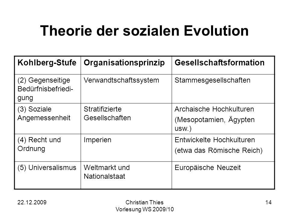 Theorie der sozialen Evolution