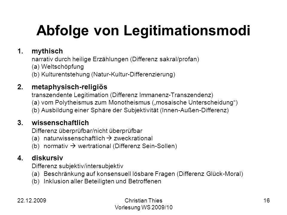 Abfolge von Legitimationsmodi