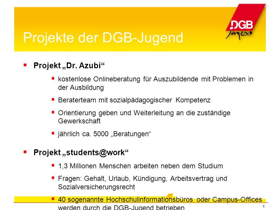 Projekte der DGB-Jugend