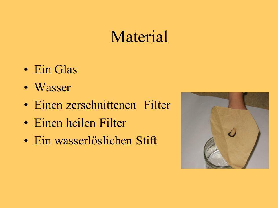 Material Ein Glas Wasser Einen zerschnittenen Filter