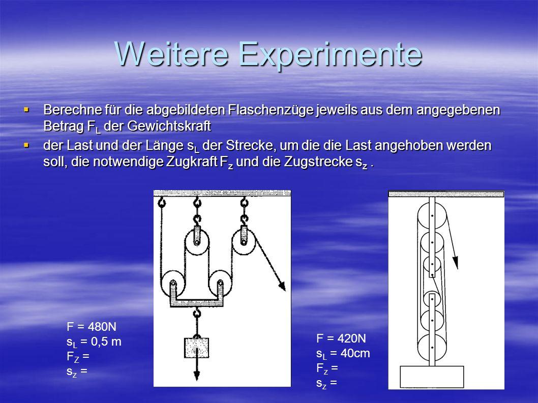 Weitere Experimente Berechne für die abgebildeten Flaschenzüge jeweils aus dem angegebenen Betrag FL der Gewichtskraft.