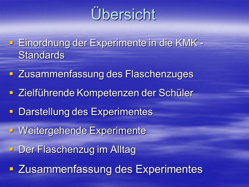Übersicht Zusammenfassung des Experimentes
