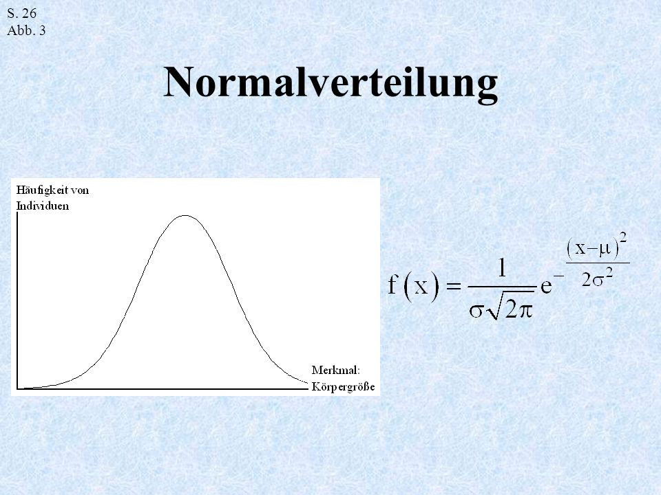 S. 26 Abb. 3 Normalverteilung
