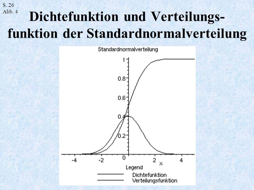 Dichtefunktion und Verteilungs- funktion der Standardnormalverteilung