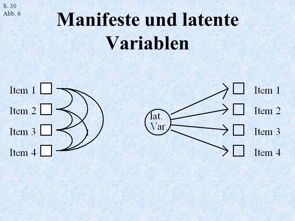 Manifeste und latente Variablen