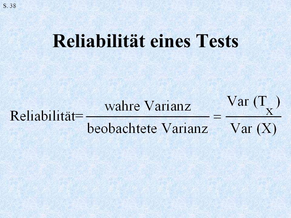 Reliabilität eines Tests