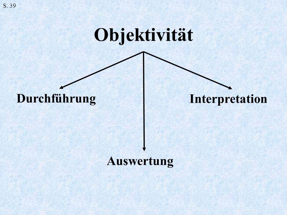 S. 39 Objektivität Durchführung Interpretation Auswertung