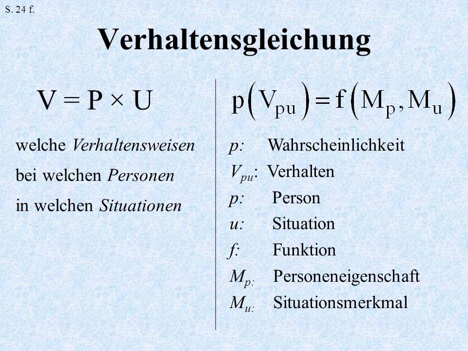Verhaltensgleichung V = P × U welche Verhaltensweisen