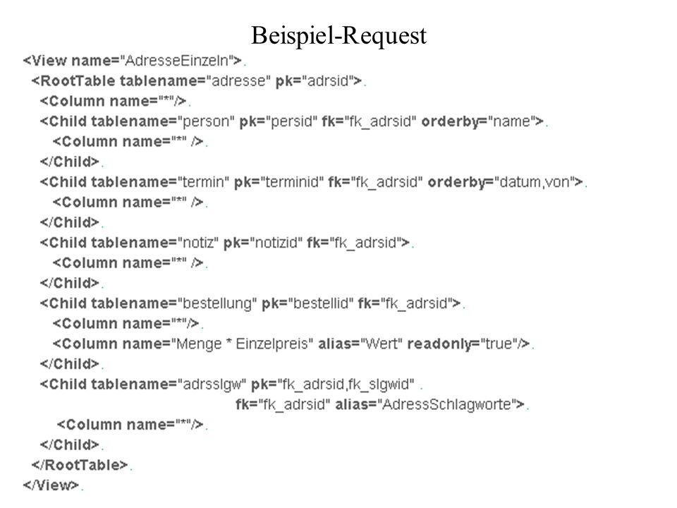 Beispiel-Request