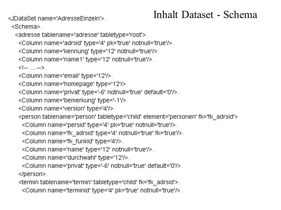 Inhalt Dataset - Schema