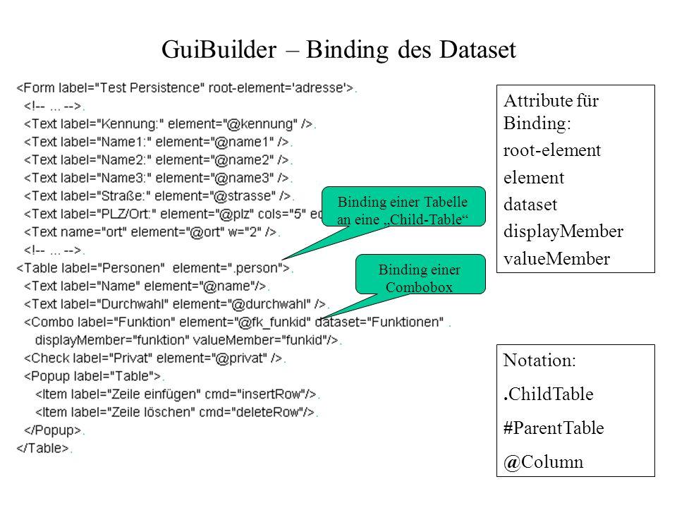 GuiBuilder – Binding des Dataset