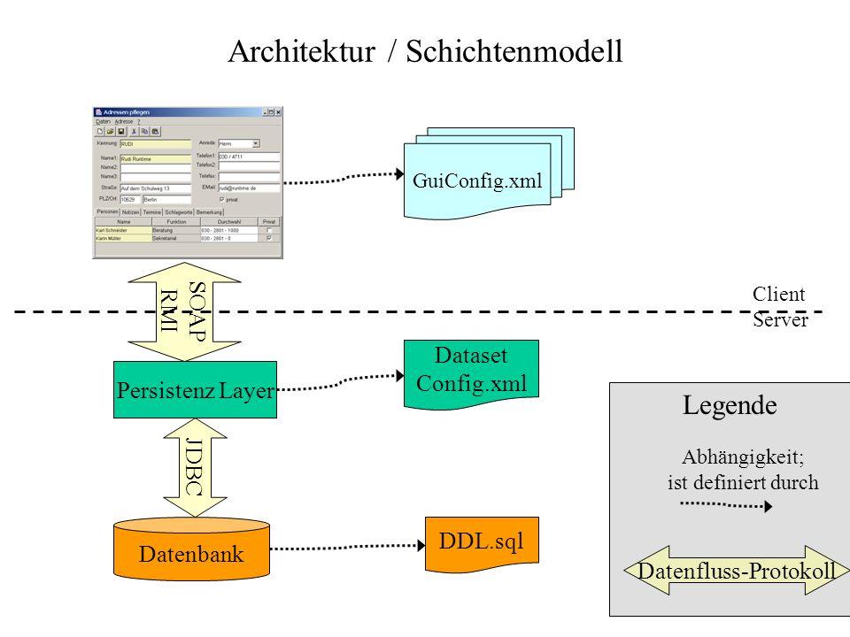 Architektur / Schichtenmodell